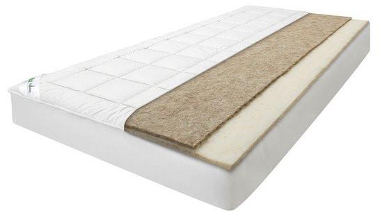 Matratzenauflage mit Spannumrandung Schnittmuster