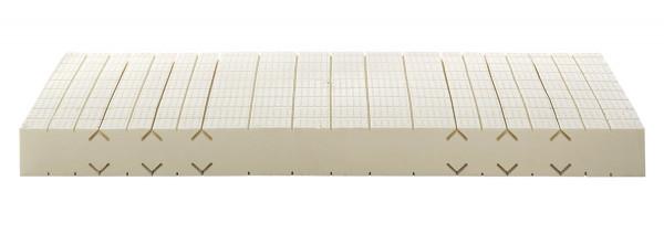 Matratzenkern Zonen/ Einschnitte passend für den Mann